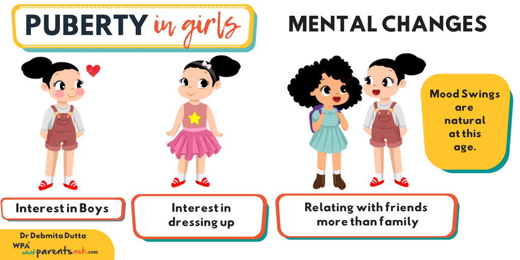 mental changes in puberty in girls