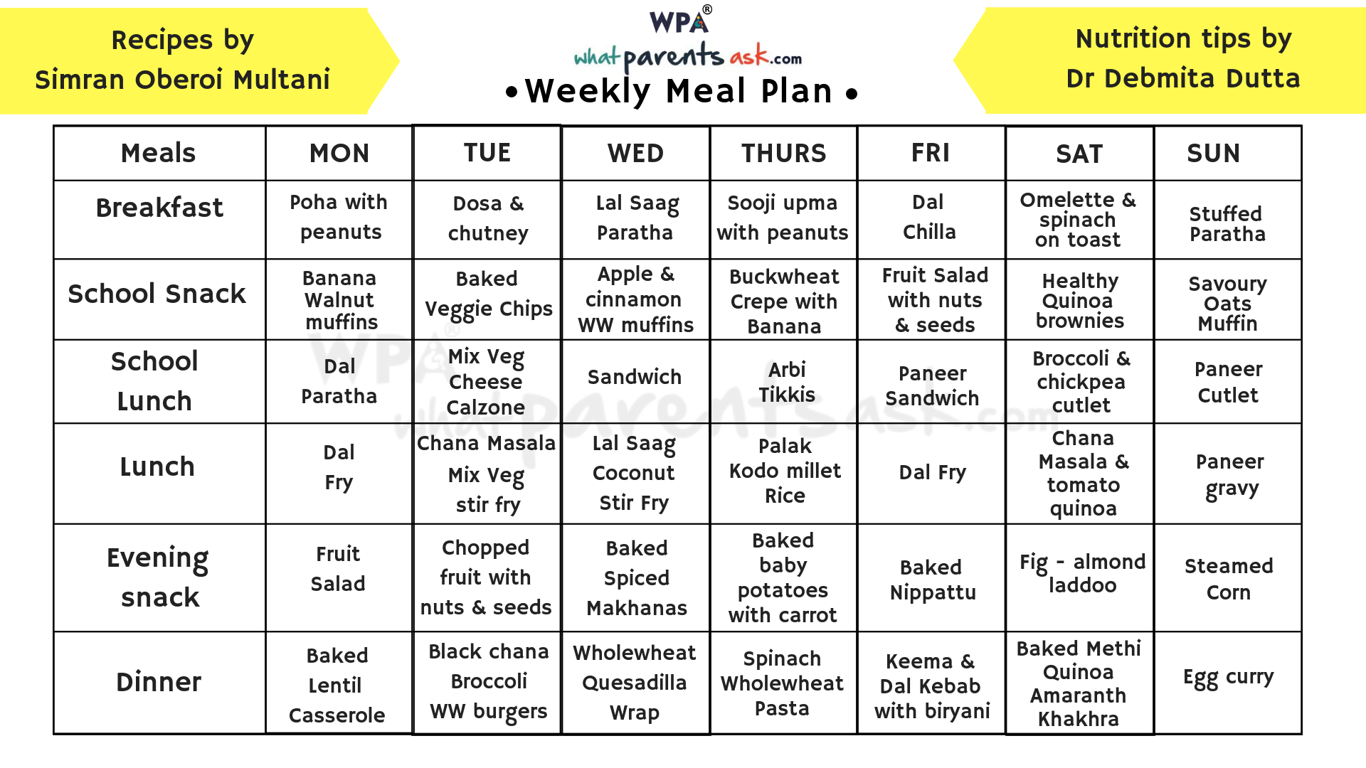 Weekly Menu For Indian Family With Recipes What Parents Ask