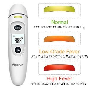 Vigorun Medical Forehead and Ear Thermometer
